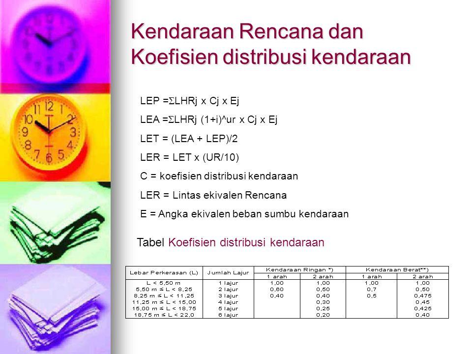 Kendaraan Rencana dan Koefisien distribusi kendaraan LEP =  LHRj x Cj x Ej LEA =  LHRj (1+i)^ur x Cj x Ej LET = (LEA + LEP)/2 LER = LET x (UR/10) C