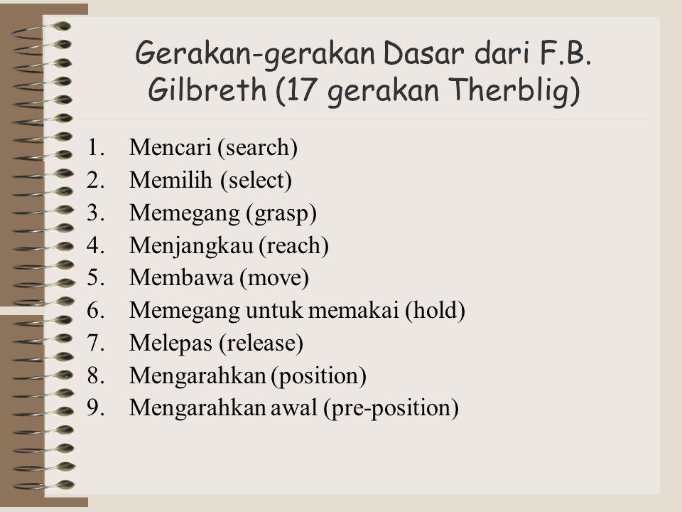 Gerakan-gerakan Dasar dari F.B. Gilbreth (17 gerakan Therblig) 1.Mencari (search) 2.Memilih (select) 3.Memegang (grasp) 4.Menjangkau (reach) 5.Membawa