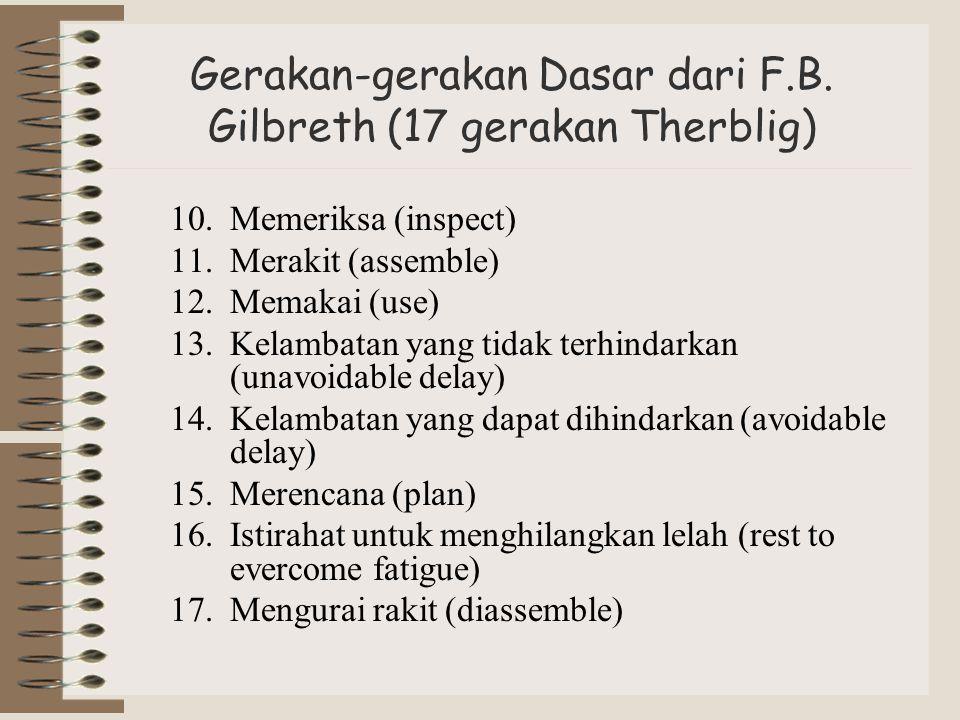 Gerakan-gerakan Dasar dari F.B. Gilbreth (17 gerakan Therblig) 10.Memeriksa (inspect) 11.Merakit (assemble) 12.Memakai (use) 13.Kelambatan yang tidak