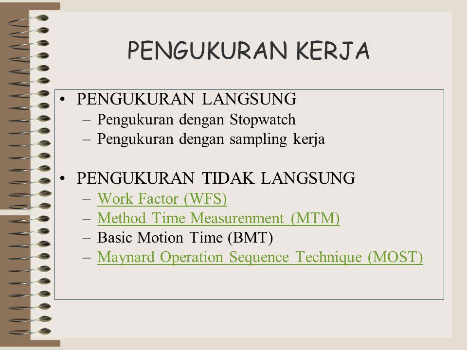 PENGUKURAN KERJA PENGUKURAN LANGSUNG –Pengukuran dengan Stopwatch –Pengukuran dengan sampling kerja PENGUKURAN TIDAK LANGSUNG –Work Factor (WFS)Work F