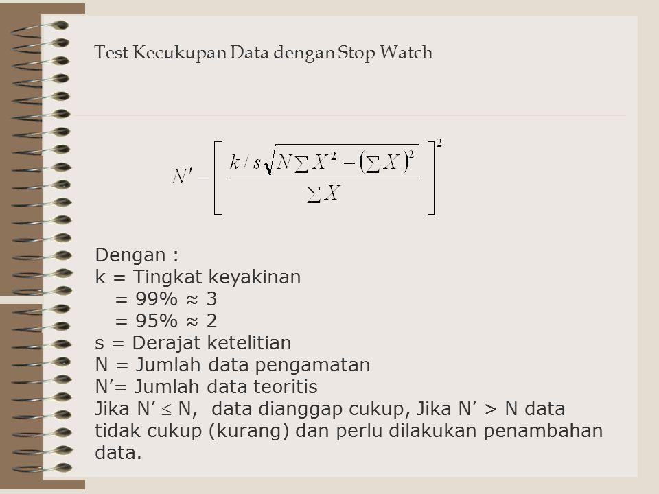 Test Kecukupan Data dengan Stop Watch Dengan : k = Tingkat keyakinan = 99% ≈ 3 = 95% ≈ 2 s = Derajat ketelitian N = Jumlah data pengamatan N'= Jumlah
