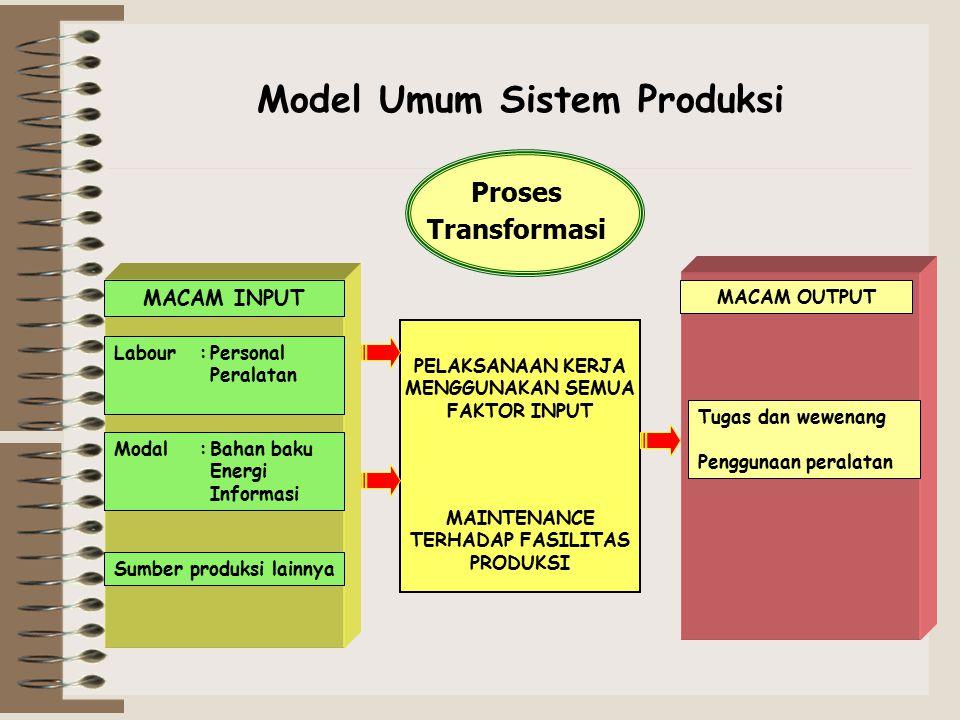 Teknik Tata Cara Kerja Merupakan ilmu yang terdiri dari teknik- teknik dan prinsip-prinsip untuk mendapatkan rancangan (desain) terbaik dari sistem kerja.