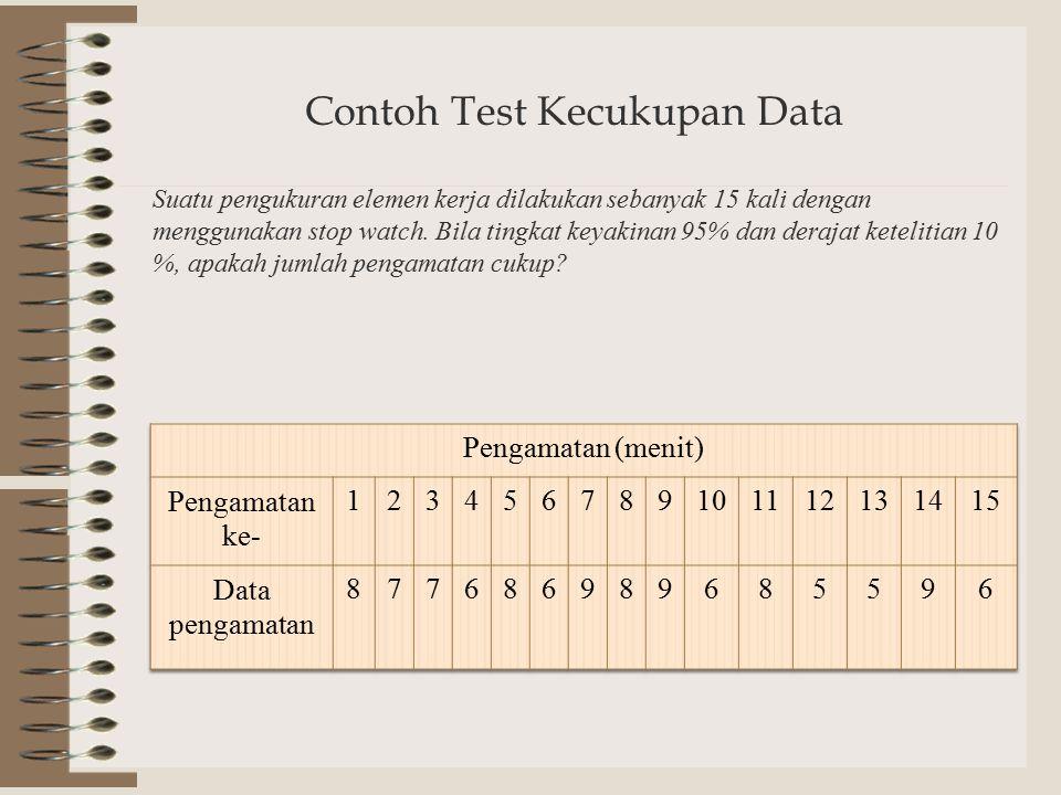 Contoh Test Kecukupan Data Suatu pengukuran elemen kerja dilakukan sebanyak 15 kali dengan menggunakan stop watch. Bila tingkat keyakinan 95% dan dera