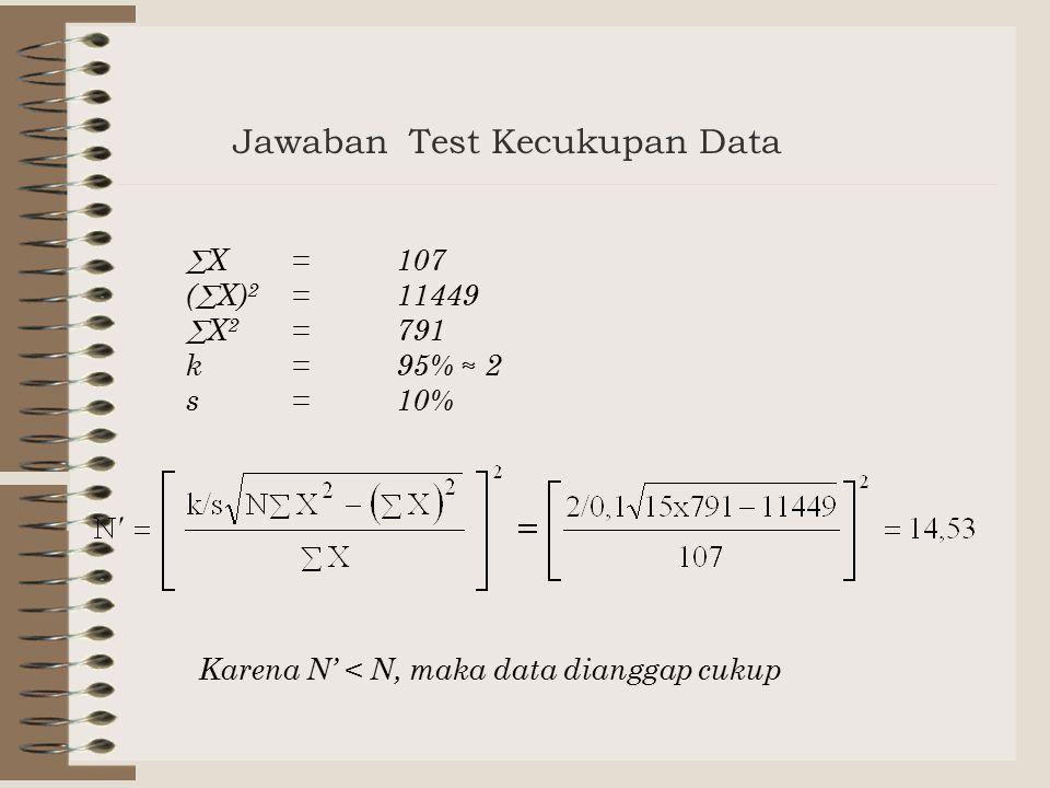 Jawaban Test Kecukupan Data  X= 107 (  X) 2 = 11449  X 2 = 791 k= 95% ≈ 2 s= 10% Karena N' < N, maka data dianggap cukup
