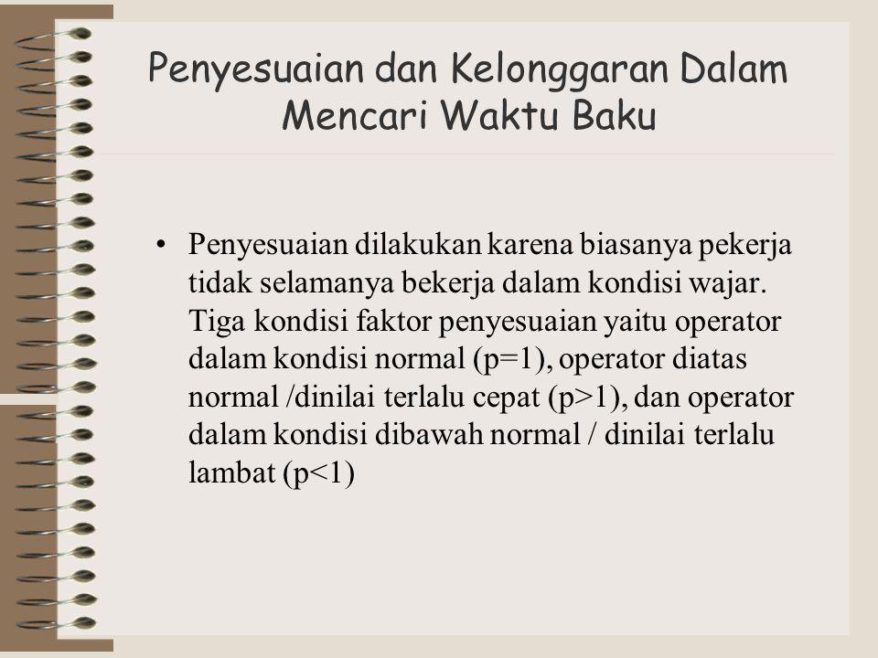 Penyesuaian dan Kelonggaran Dalam Mencari Waktu Baku Penyesuaian dilakukan karena biasanya pekerja tidak selamanya bekerja dalam kondisi wajar. Tiga k