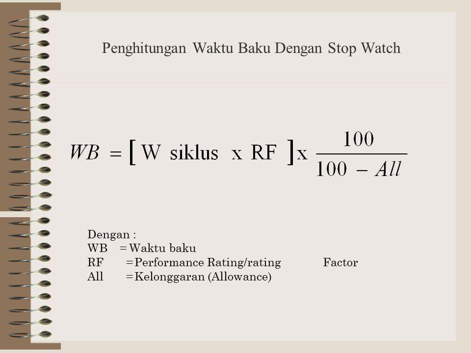 Penghitungan Waktu Baku Dengan Stop Watch Dengan : WB =Waktu baku RF =Performance Rating/rating Factor All =Kelonggaran (Allowance)