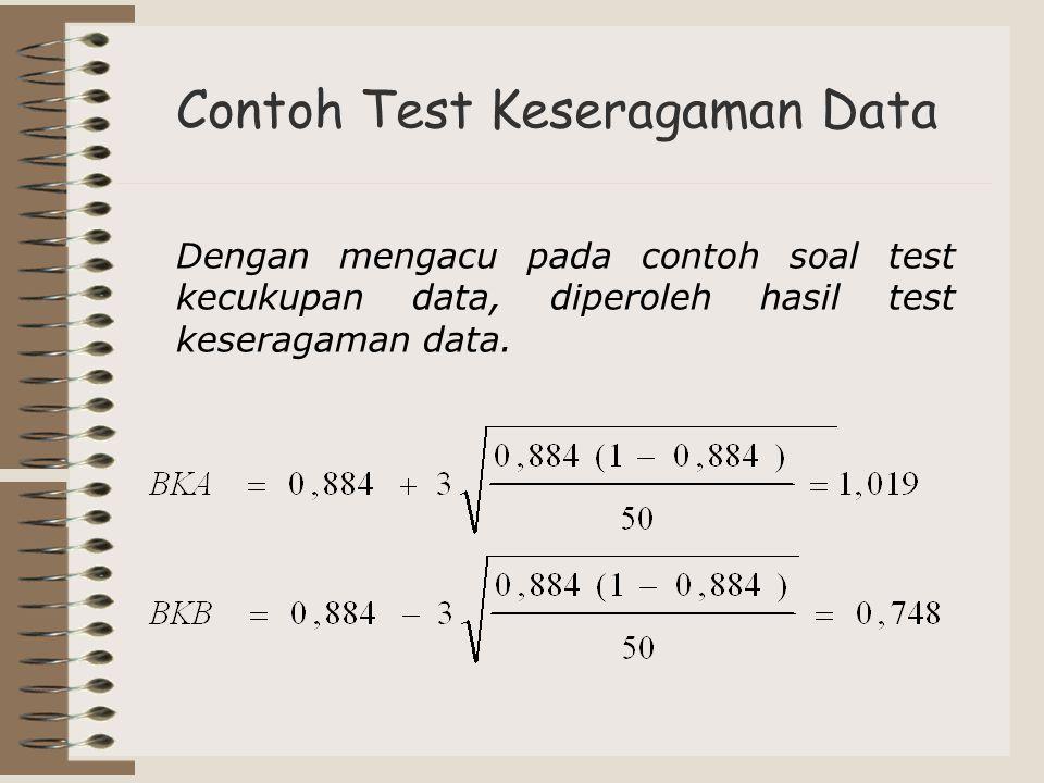 Contoh Test Keseragaman Data Dengan mengacu pada contoh soal test kecukupan data, diperoleh hasil test keseragaman data.