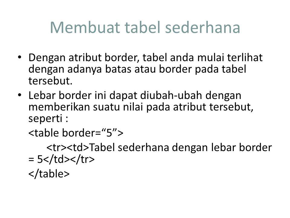 Membuat tabel sederhana Dengan atribut border, tabel anda mulai terlihat dengan adanya batas atau border pada tabel tersebut.