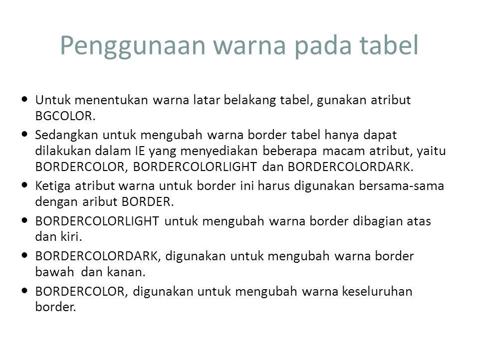 Penggunaan warna pada tabel Untuk menentukan warna latar belakang tabel, gunakan atribut BGCOLOR.
