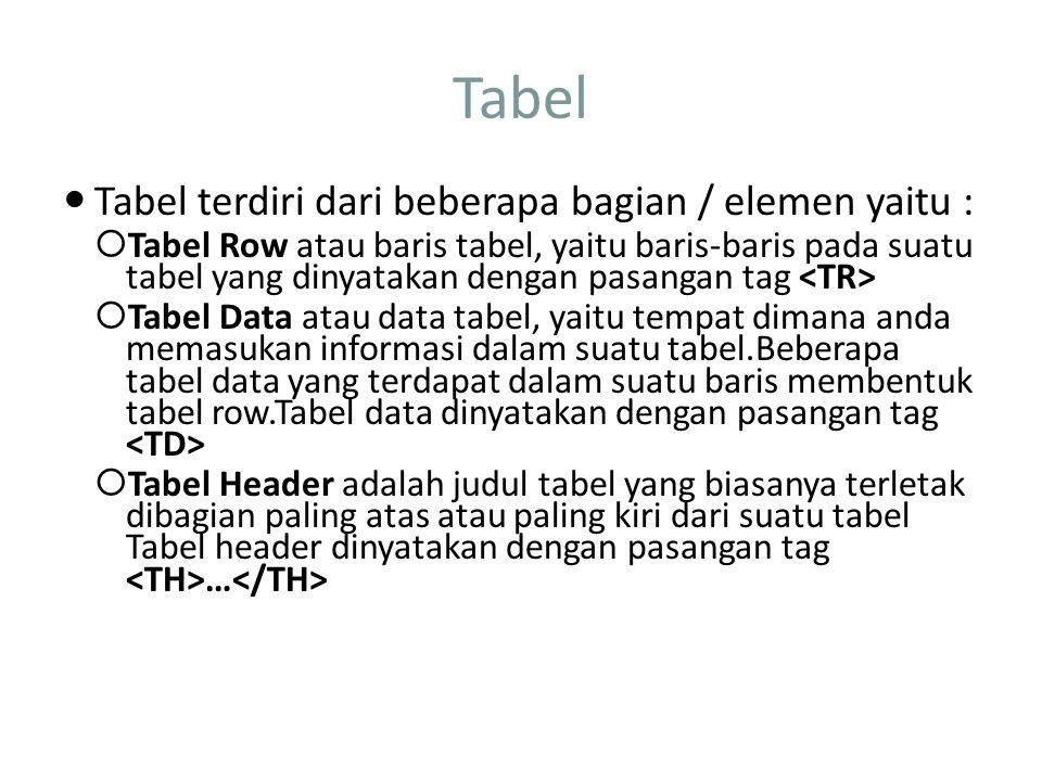 Tabel Tabel terdiri dari beberapa bagian / elemen yaitu :  Tabel Row atau baris tabel, yaitu baris-baris pada suatu tabel yang dinyatakan dengan pasangan tag  Tabel Data atau data tabel, yaitu tempat dimana anda memasukan informasi dalam suatu tabel.Beberapa tabel data yang terdapat dalam suatu baris membentuk tabel row.Tabel data dinyatakan dengan pasangan tag  Tabel Header adalah judul tabel yang biasanya terletak dibagian paling atas atau paling kiri dari suatu tabel Tabel header dinyatakan dengan pasangan tag …