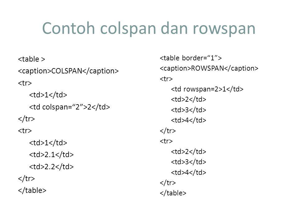 Contoh colspan dan rowspan COLSPAN 1 2 1 2.1 2.2 ROWSPAN 1 2 3 4 2 3 4