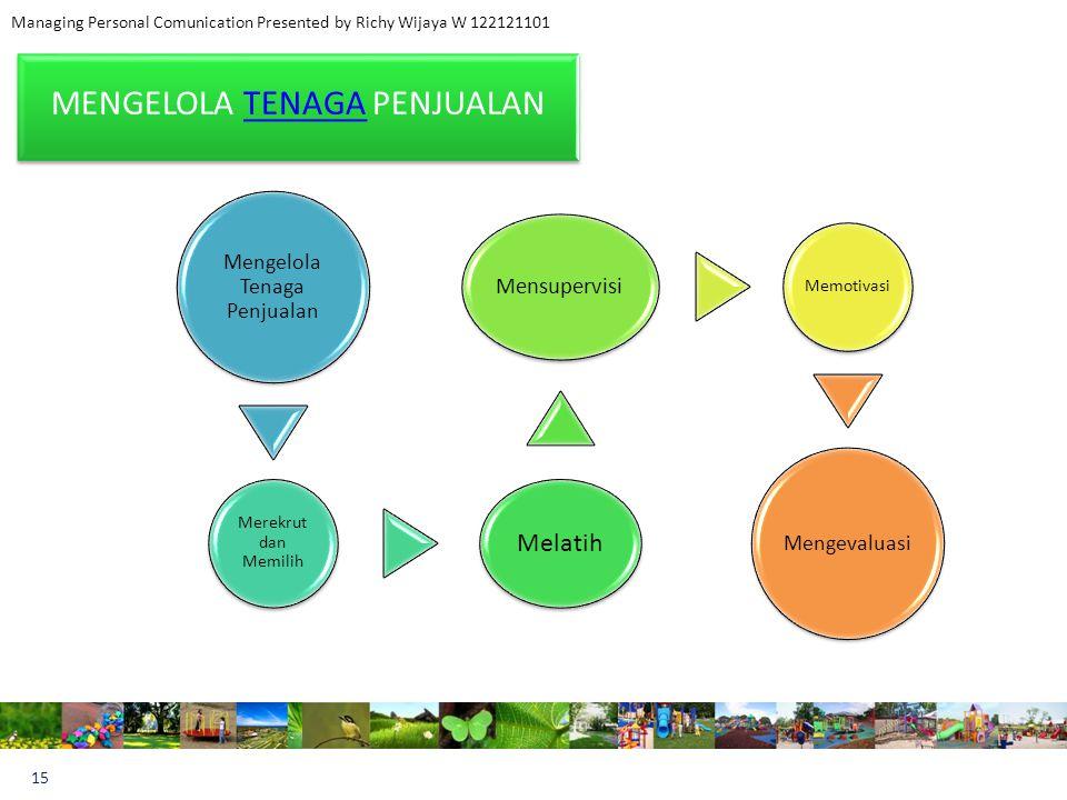 16 Managing Personal Comunication Presented by Richy Wijaya W 122121101 LANGKAH-LANGKAH UTAMA DALAM PENJUALAN EFEKTIF