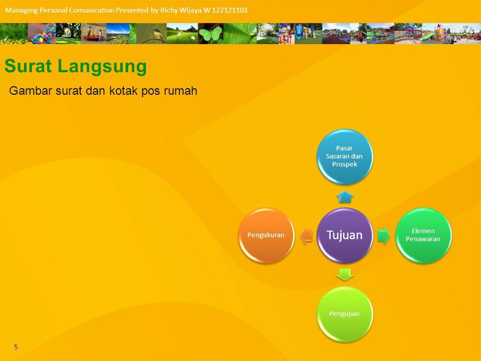 6 Managing Personal Comunication Presented by Richy Wijaya W 122121101 Surat Langsung Formula R-F-M Recency (Kebaruan) Frekuensi (Kuantitas) Monetary Amount (Jumlah Moneter)