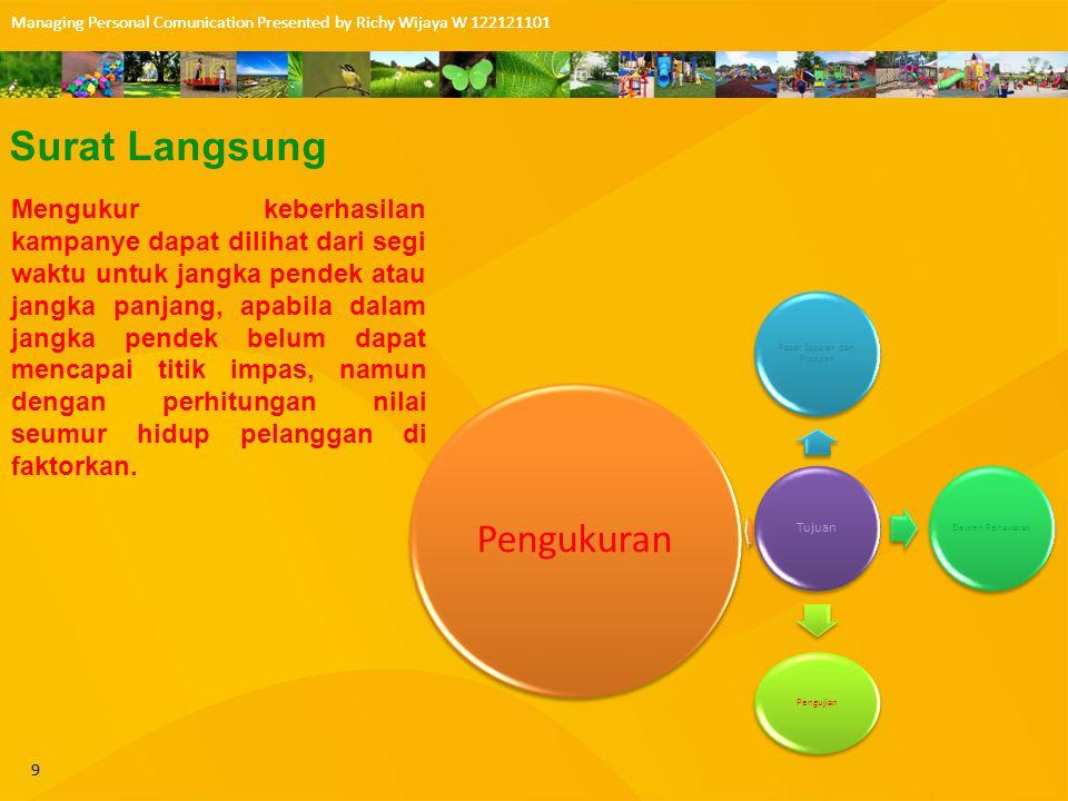 10 Managing Personal Comunication Presented by Richy Wijaya W 122121101 KejengkalanKetidakadilanPenipuan dan PemalsuanSerangan terhadap privasi Masalah Publik dan Etika dalam Pemasaran Langsung