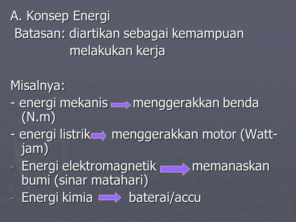 A. Konsep Energi Batasan: diartikan sebagai kemampuan Batasan: diartikan sebagai kemampuan melakukan kerja melakukan kerjaMisalnya: - energi mekanis m
