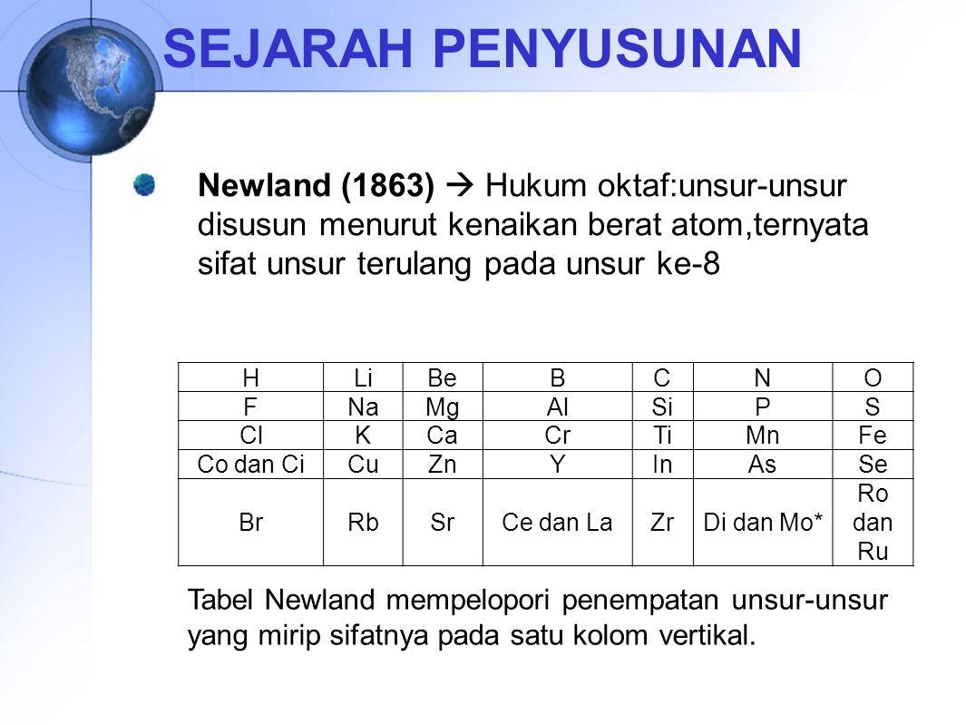 SEJARAH PENYUSUNAN Newland (1863)  Hukum oktaf:unsur-unsur disusun menurut kenaikan berat atom,ternyata sifat unsur terulang pada unsur ke-8 HLiBeBCN