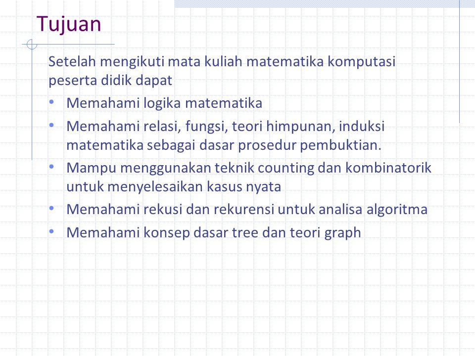 Tujuan Setelah mengikuti mata kuliah matematika komputasi peserta didik dapat Memahami logika matematika Memahami relasi, fungsi, teori himpunan, induksi matematika sebagai dasar prosedur pembuktian.