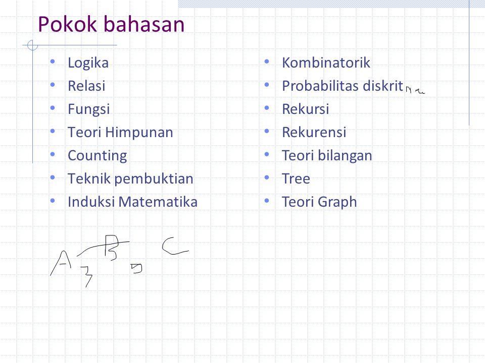 Pokok bahasan Logika Relasi Fungsi Teori Himpunan Counting Teknik pembuktian Induksi Matematika Kombinatorik Probabilitas diskrit Rekursi Rekurensi Teori bilangan Tree Teori Graph