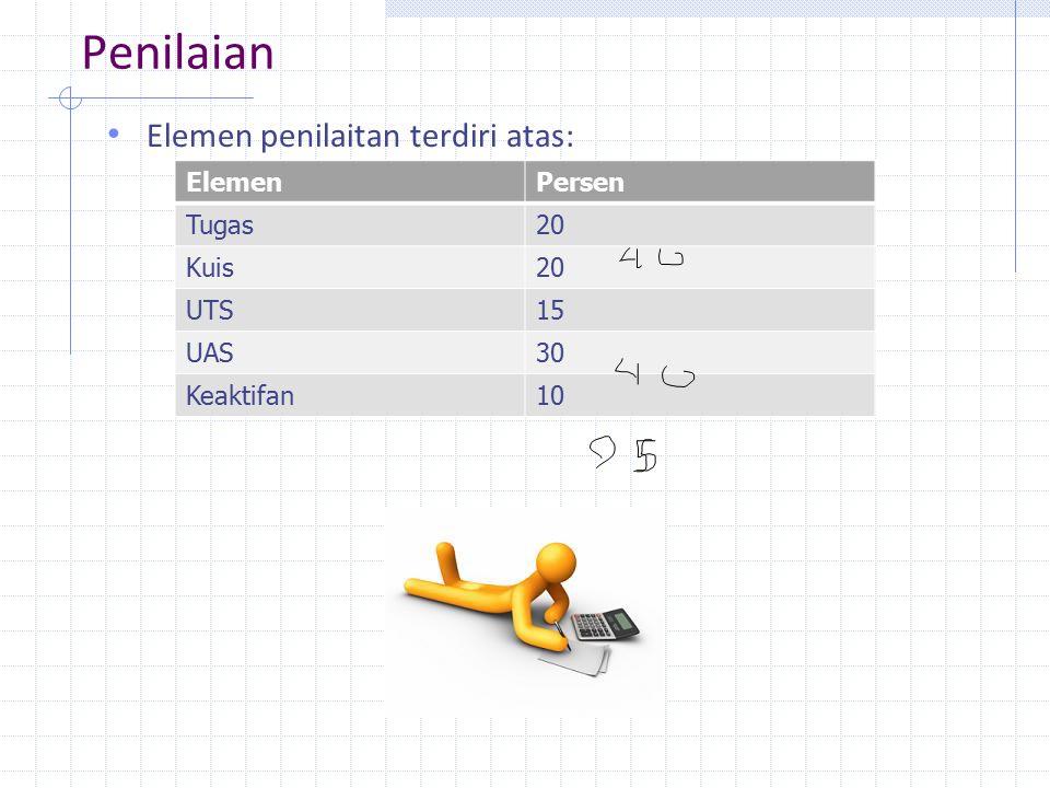 Penilaian Elemen penilaitan terdiri atas: ElemenPersen Tugas20 Kuis20 UTS15 UAS30 Keaktifan10