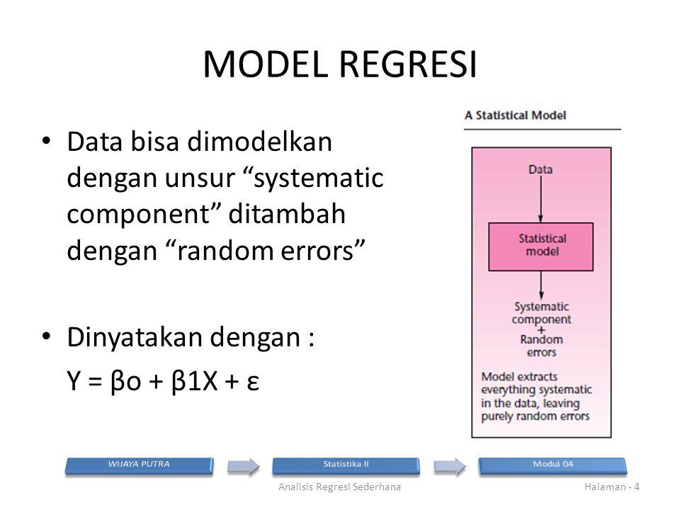 KOMPONEN MODEL Parameter βo disebut dengan konstanta atau intersep, yaitu harga Y apabila nilai X berharga nol Parameter β1 disebut dengan koefisien regresi atau slope, yaitu besar pengaruh terhadap Y apabila harga X naik 1 satuan Nilai harapan pada Y adalah E(Y ) = βo + β1X Kompenen error (ε) adalah seliaih nilai antara nilai Y yang sesungguhnya dengan Y hasil model regresi Analisis Regresi SederhanaHalaman - 5
