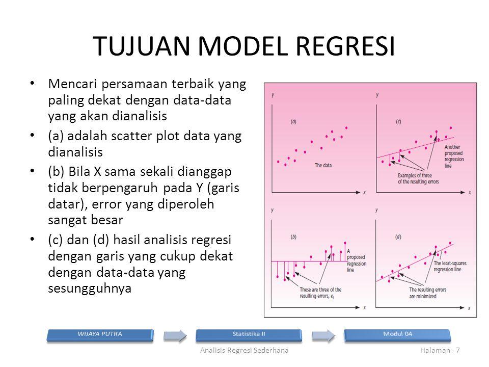 KOEFISIEN DETERMINASI Koefisien determinasi (R 2 ) adalah besaran statistik dalam model regresi yang dipergunakan untuk mengukur kontribusi variabel bebas dalam menjelaskan keragaman variabel terikat Pada gambar dijelaskan bahwa semakin sempurna hubungan variabel, maka semakin besar nilai R 2 Analisis Regresi SederhanaHalaman - 8
