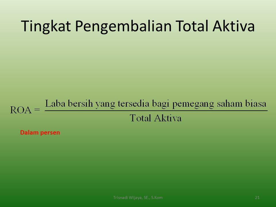 Tingkat Pengembalian Total Aktiva 21Trisnadi Wijaya, SE., S.Kom Dalam persen