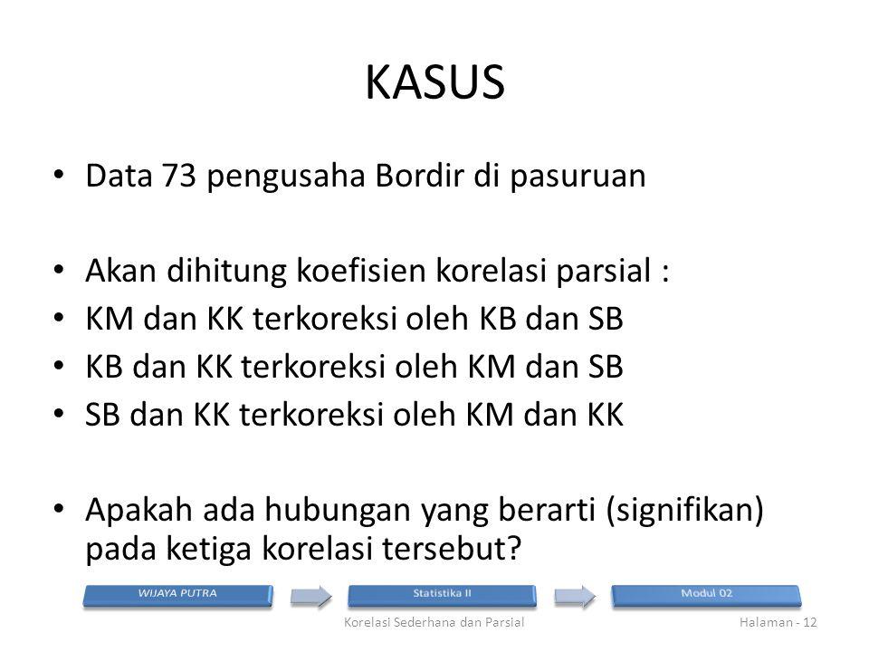 KASUS Data 73 pengusaha Bordir di pasuruan Akan dihitung koefisien korelasi parsial : KM dan KK terkoreksi oleh KB dan SB KB dan KK terkoreksi oleh KM