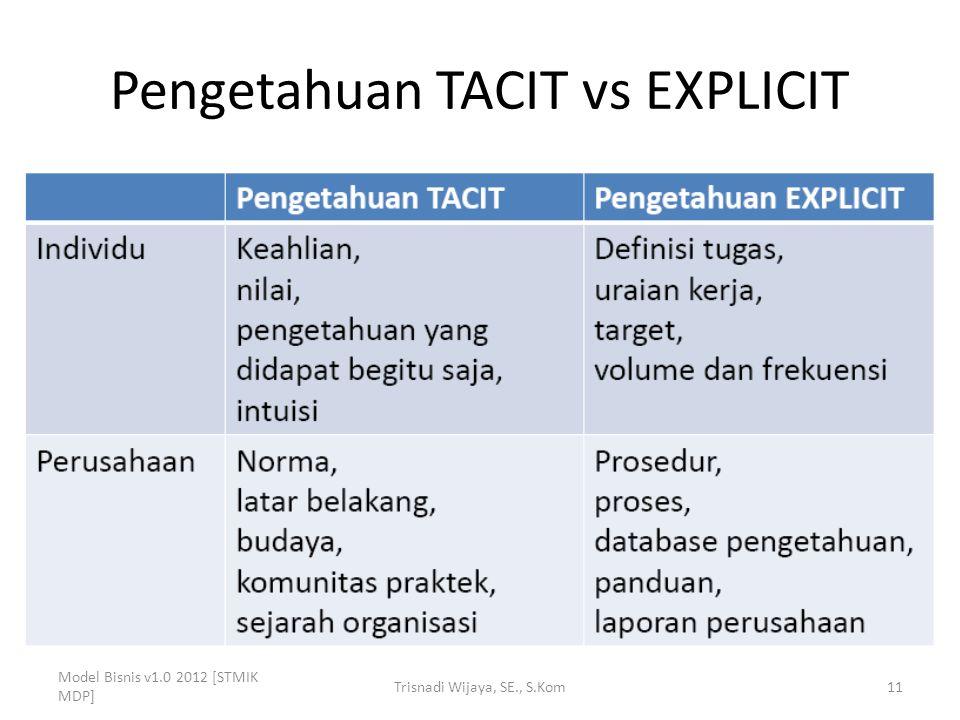 Pengetahuan TACIT vs EXPLICIT Model Bisnis v1.0 2012 [STMIK MDP] Trisnadi Wijaya, SE., S.Kom11