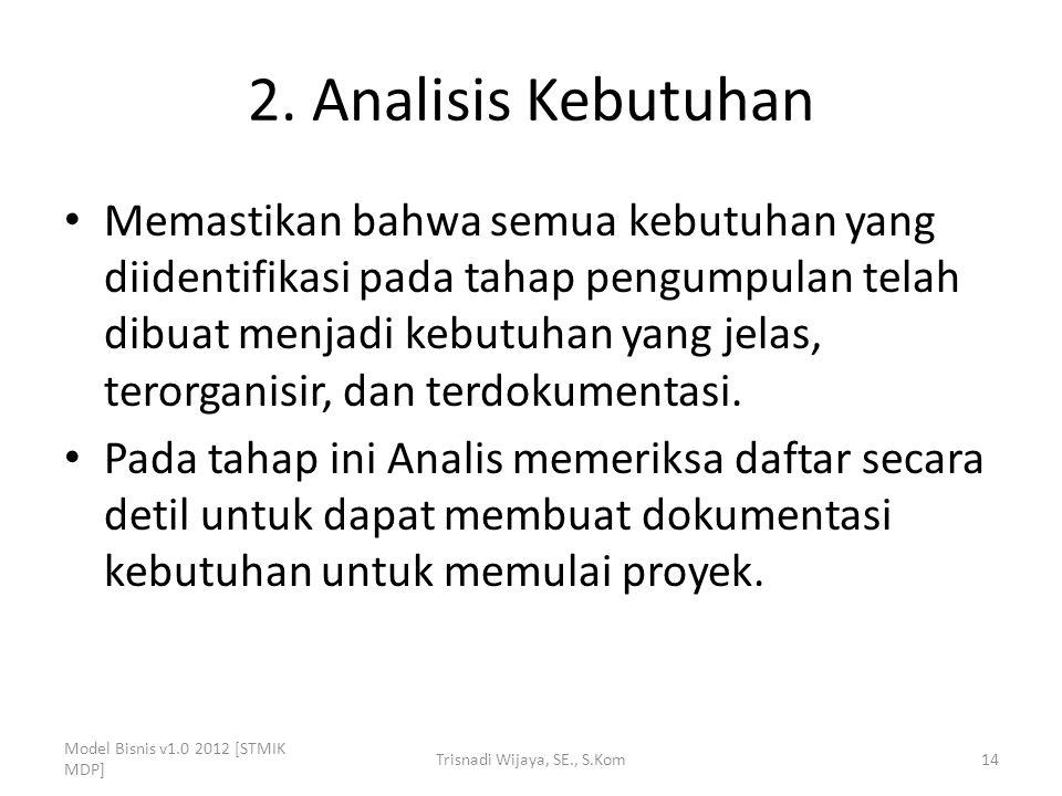 2. Analisis Kebutuhan Memastikan bahwa semua kebutuhan yang diidentifikasi pada tahap pengumpulan telah dibuat menjadi kebutuhan yang jelas, terorgani