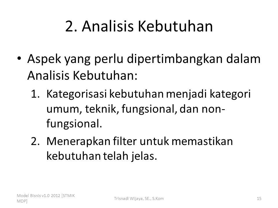 2. Analisis Kebutuhan Aspek yang perlu dipertimbangkan dalam Analisis Kebutuhan: 1.Kategorisasi kebutuhan menjadi kategori umum, teknik, fungsional, d