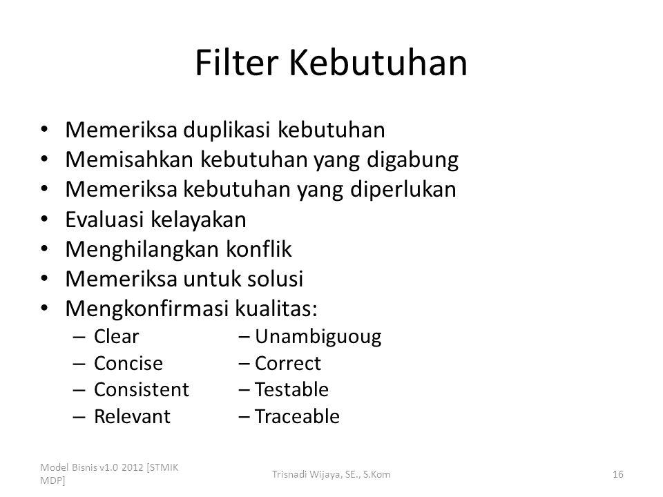 Filter Kebutuhan Memeriksa duplikasi kebutuhan Memisahkan kebutuhan yang digabung Memeriksa kebutuhan yang diperlukan Evaluasi kelayakan Menghilangkan