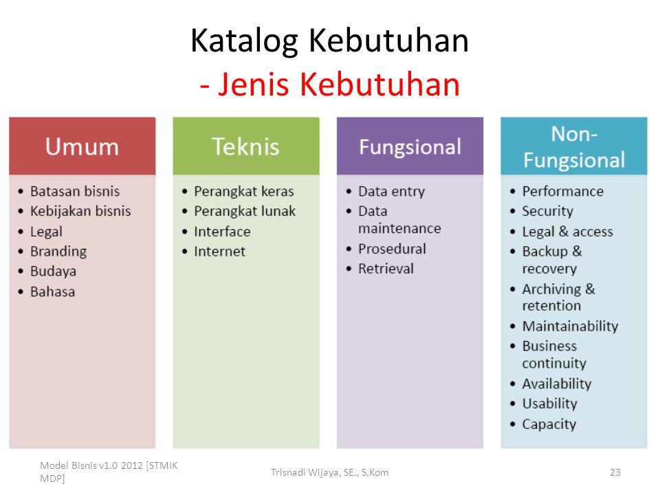Katalog Kebutuhan - Jenis Kebutuhan Model Bisnis v1.0 2012 [STMIK MDP] Trisnadi Wijaya, SE., S.Kom23