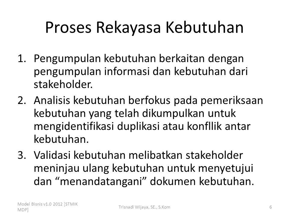 Proses Rekayasa Kebutuhan 4.Dokumentasi kebutuhan berkaitan dengan pengembangan dokumen kebutuhan yang terorganisir 5.Manajemen kebutuhan meliputi aktifitas yang dibutuhkan untuk mengelola perubahan yang terjadi pada kebutuhan Model Bisnis v1.0 2012 [STMIK MDP] Trisnadi Wijaya, SE., S.Kom7