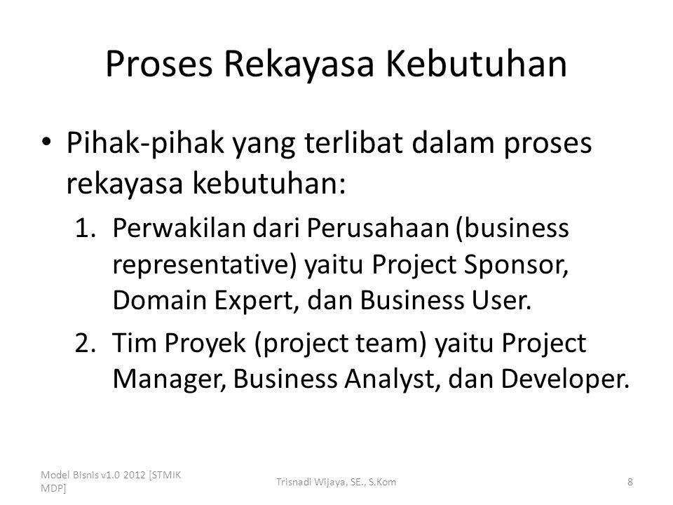 Proses Rekayasa Kebutuhan Pihak-pihak yang terlibat dalam proses rekayasa kebutuhan: 1.Perwakilan dari Perusahaan (business representative) yaitu Proj