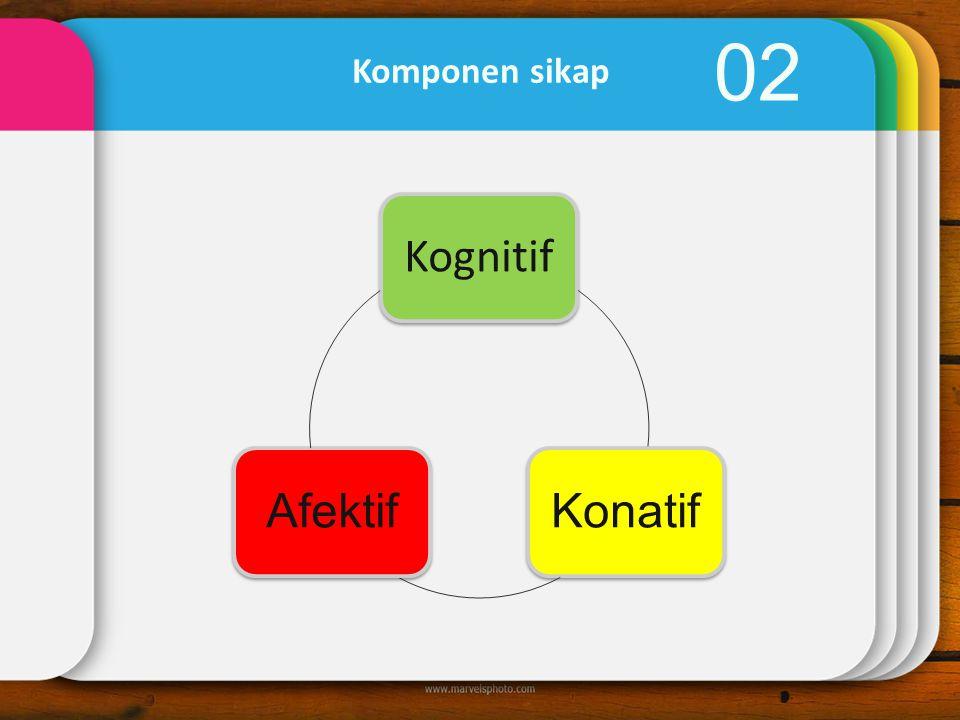 02 Komponen sikap Kognitif KonatifAfektif