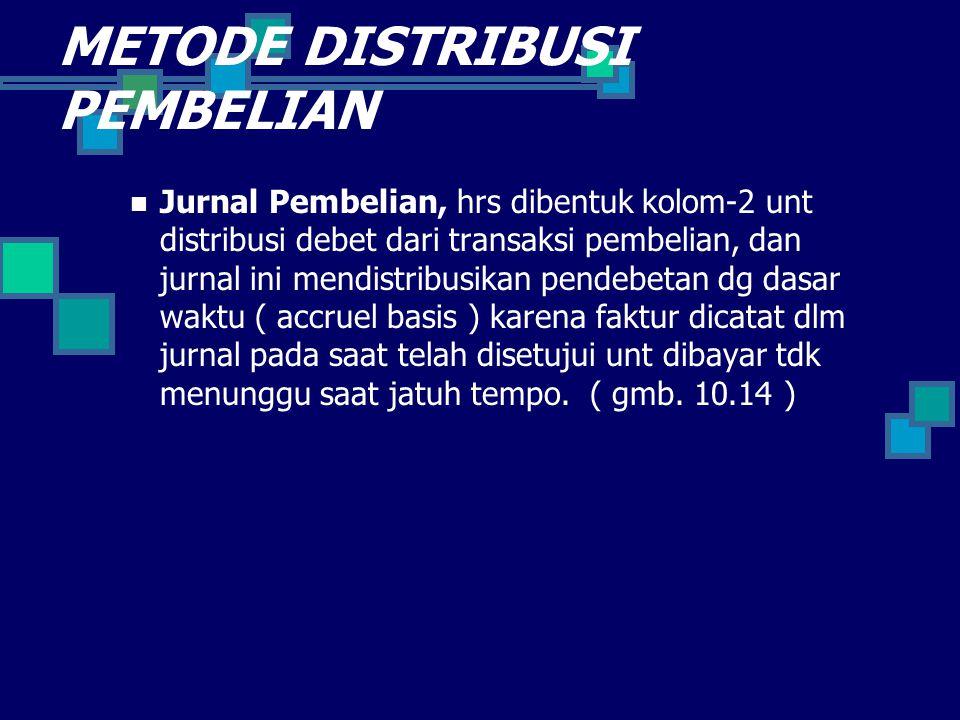 METODE DISTRIBUSI PEMBELIAN Jurnal Pembelian, hrs dibentuk kolom-2 unt distribusi debet dari transaksi pembelian, dan jurnal ini mendistribusikan pend