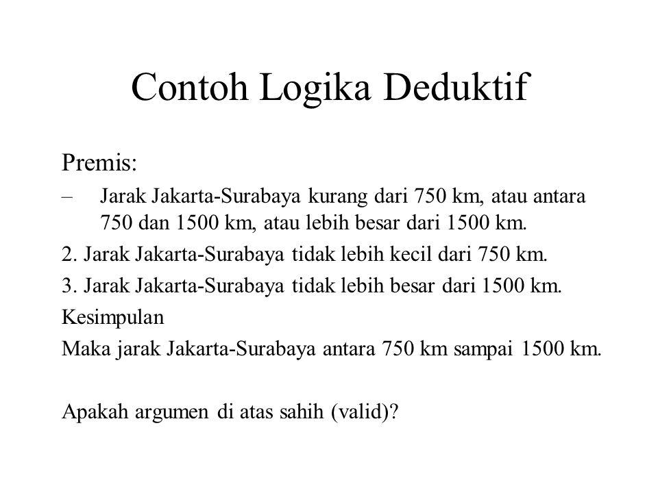 Contoh Logika Deduktif Premis: –Jarak Jakarta-Surabaya kurang dari 750 km, atau antara 750 dan 1500 km, atau lebih besar dari 1500 km. 2. Jarak Jakart