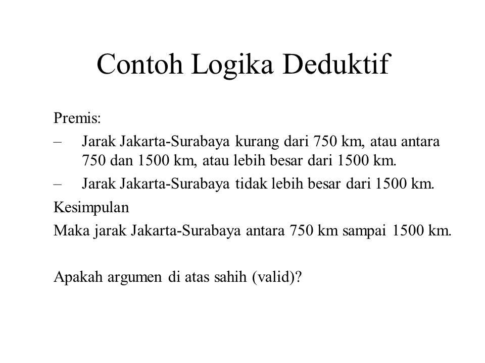 Contoh Logika Deduktif Premis: –Jarak Jakarta-Surabaya kurang dari 750 km, atau antara 750 dan 1500 km, atau lebih besar dari 1500 km. –Jarak Jakarta-