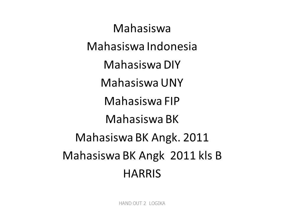 Mahasiswa Mahasiswa Indonesia Mahasiswa DIY Mahasiswa UNY Mahasiswa FIP Mahasiswa BK Mahasiswa BK Angk.