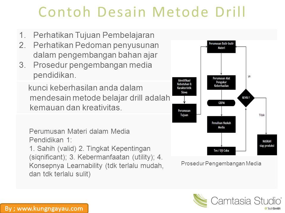 Contoh Desain Metode Drill 1.Perhatikan Tujuan Pembelajaran 2.Perhatikan Pedoman penyusunan dalam pengembangan bahan ajar 3.Prosedur pengembangan medi