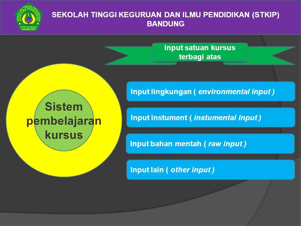 SEKOLAH TINGGI KEGURUAN DAN ILMU PENDIDIKAN (STKIP) BANDUNG Sistem pembelajaran kursus Input satuan kursus terbagi atas Input lingkungan ( environment