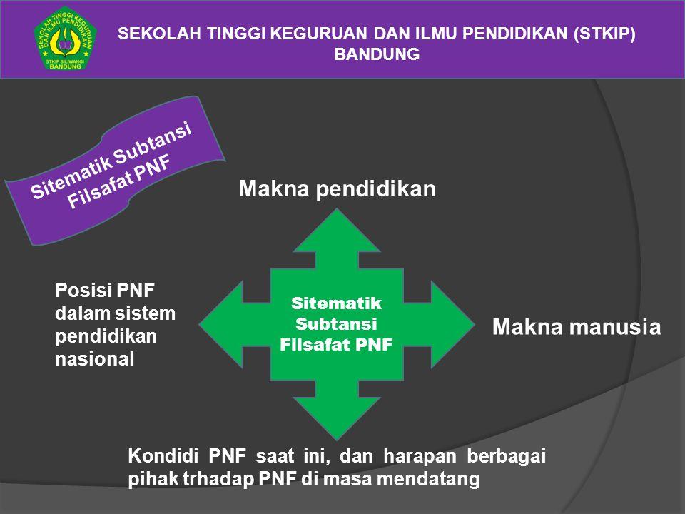 SEKOLAH TINGGI KEGURUAN DAN ILMU PENDIDIKAN (STKIP) BANDUNG Sikap efektik inkorforatif Pendidikan bersifat gejala universal pada masyarakat Suatu presepsi sosial (bangsa/masyarakat) Pancasila sebagai pandangan hidup bangsa indonesia