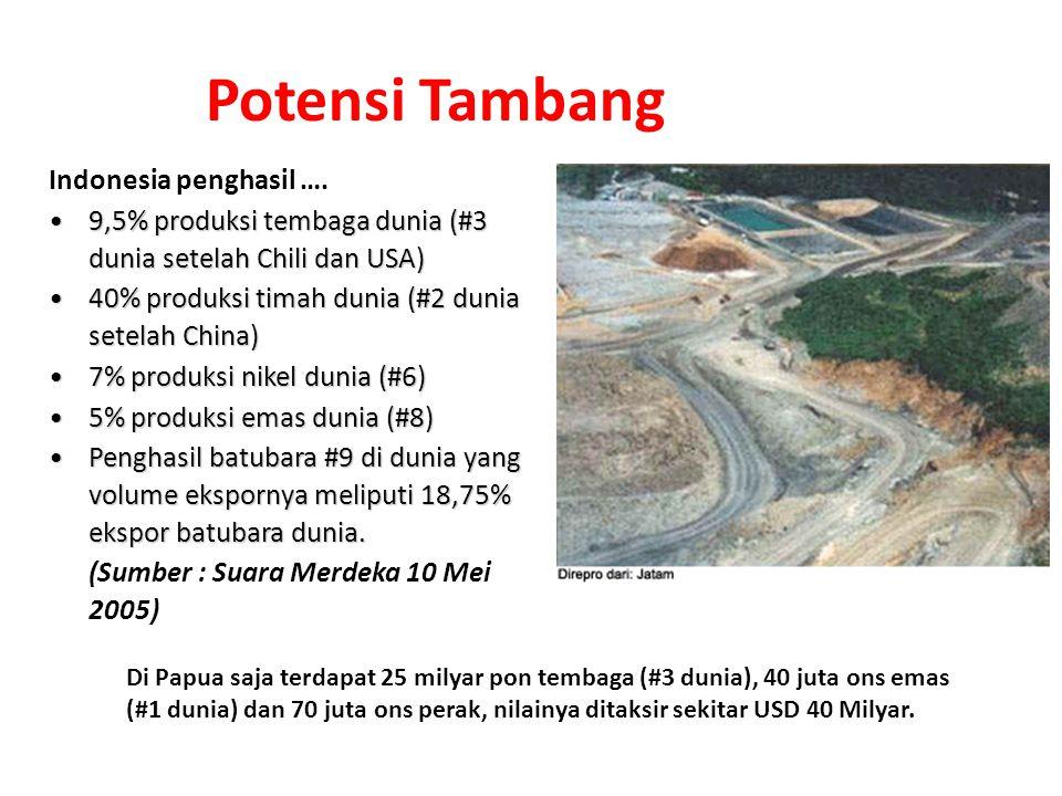 Potensi Kesuburan Alam Indonesia adalah penghasil …. biji-bijian # 6 di dunia. beras # 3 di dunia (setelah China & India) teh # 6 di dunia. kopi #4 di