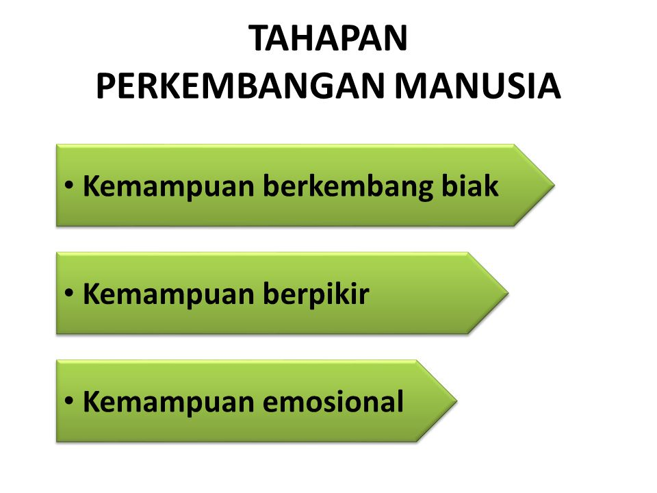 TAHAPAN PERKEMBANGAN MANUSIA Kemampuan berkembang biak Kemampuan berpikir Kemampuan emosional
