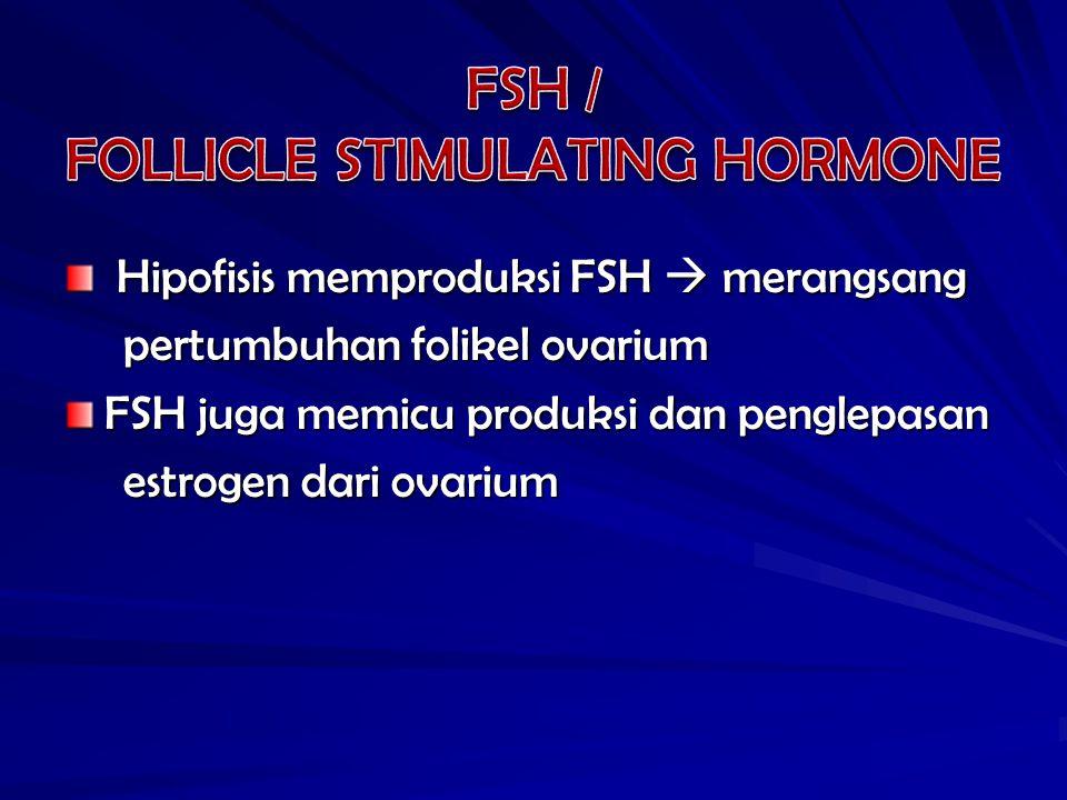 Hipofisis memproduksi FSH  merangsang Hipofisis memproduksi FSH  merangsang pertumbuhan folikel ovarium pertumbuhan folikel ovarium FSH juga memicu produksi dan penglepasan estrogen dari ovarium estrogen dari ovarium