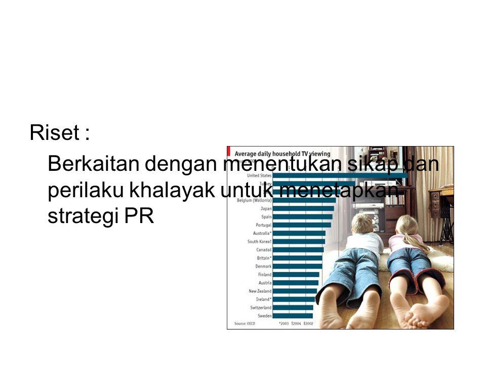 Riset : Berkaitan dengan menentukan sikap dan perilaku khalayak untuk menetapkan strategi PR