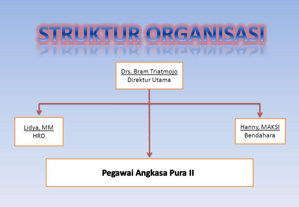 Drs. Bram Triatmojo Direktur Utama Lidya, MM HRD Hanny, MAKSI Bendahara