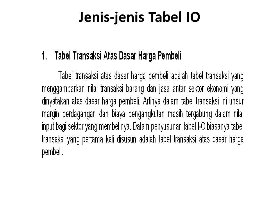 Jenis-jenis Tabel IO