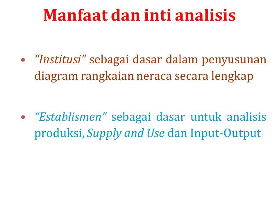 Manfaat dan inti analisis Institusi sebagai dasar dalam penyusunan diagram rangkaian neraca secara lengkap Establismen sebagai dasar untuk analisis produksi, Supply and Use dan Input-Output