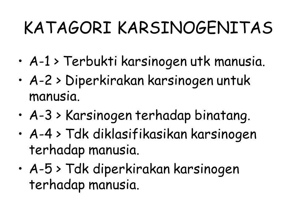 KATAGORI KARSINOGENITAS A-1 > Terbukti karsinogen utk manusia. A-2 > Diperkirakan karsinogen untuk manusia. A-3 > Karsinogen terhadap binatang. A-4 >